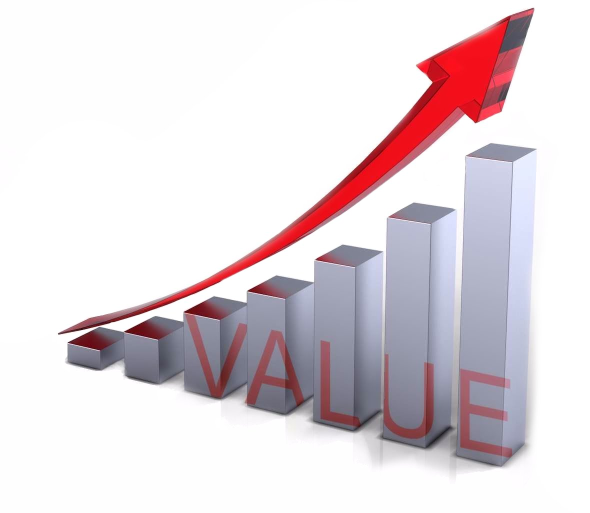 Financials Asset Management ERP Solution Value ROI